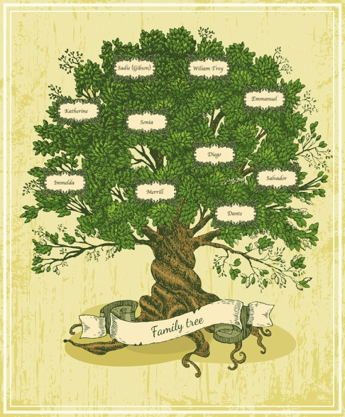 Genealogical tree on old paper background. Family tree in vintage